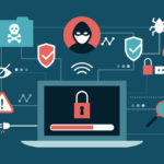 WatchGuard Security Services